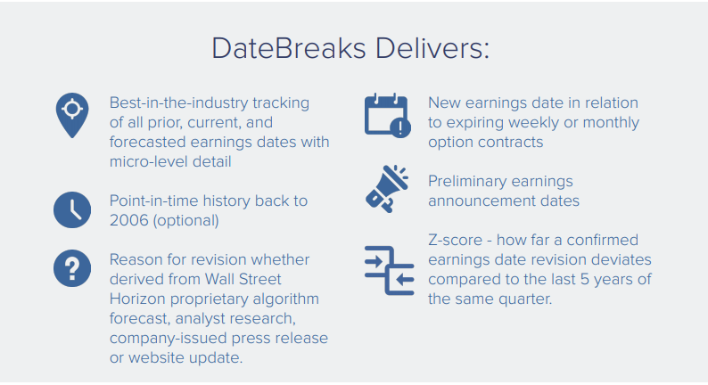 Datebreaks earnings date revisions