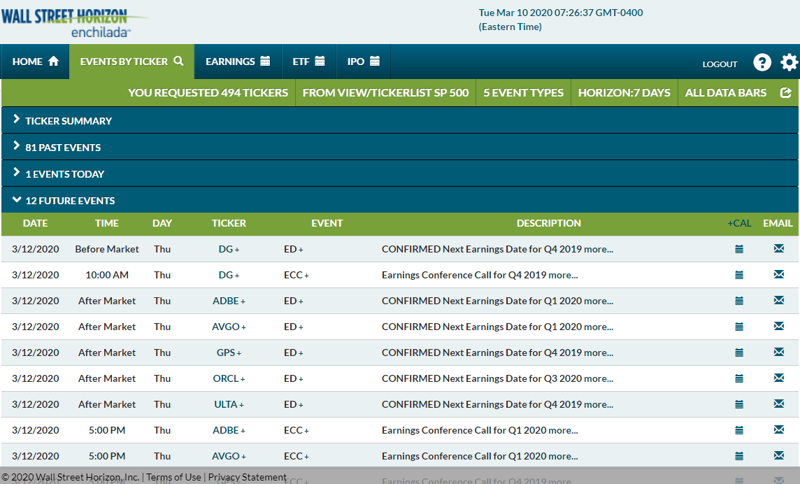 Corporate earnings calendar that show's our earnings date, earnings conferences, and earnings announcements offering.