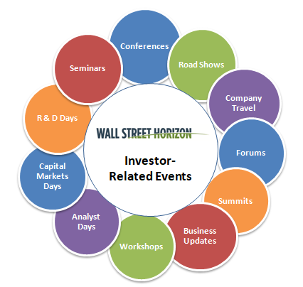 investor related events